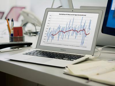 Drei Werkzeuge, für mehr Abschöpfung und bessere Verkaufssteuerung in Ihrem Möbelhaus