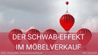 """Der """"Schwab-Effekt"""" im Möbelverkauf - Sofort mehr Abschöpfung in zwei Schritten"""
