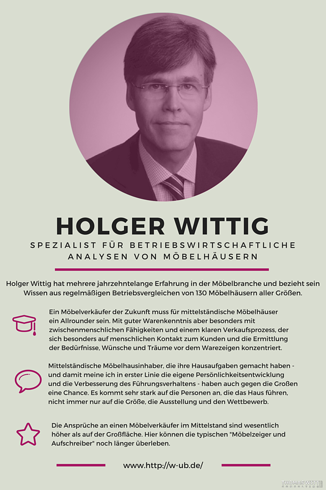 Holger_Wittig_Interview_mit_Thomas_Witt_1