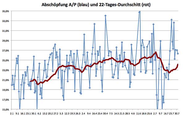 Abschoepfung-moebelhaus-grafisch-May-04-2021-01-01-03-44-PM