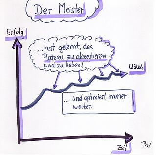 Der_Weg_des_Meisters_-_Thomas_Witt.jpg