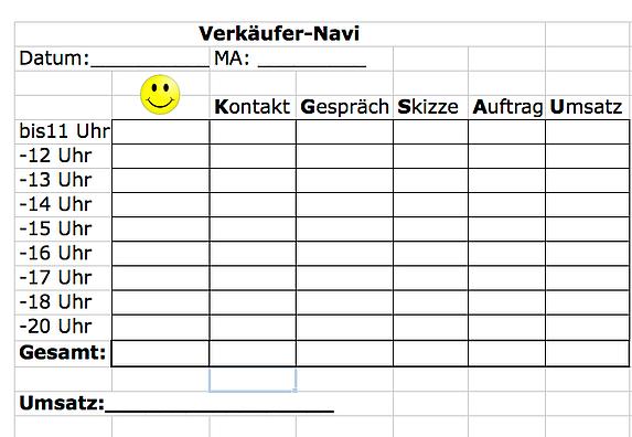 VerkäuferNavi-NEU-Thomas-Witt-Consulting