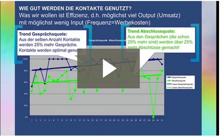 Thomas-Witt-Statistik-Moebelhandel.jpg